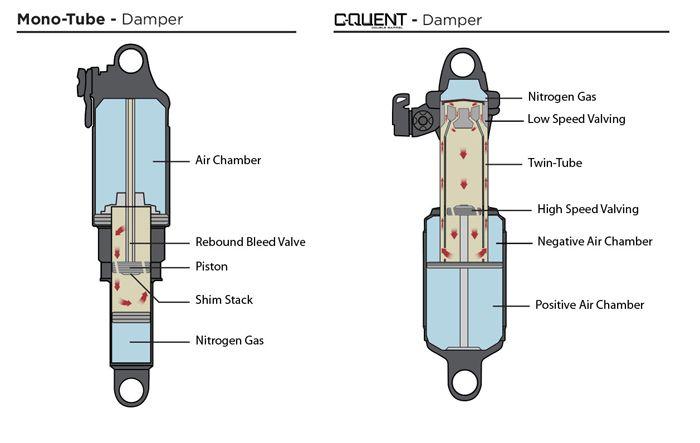 cquent2