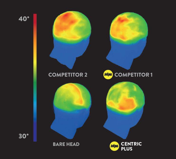 Mapa de calor del Centric Plus respecto a otros modelos y respecto a no llevar casco