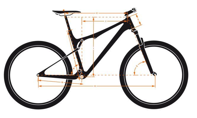 Geometría KTM Scarp