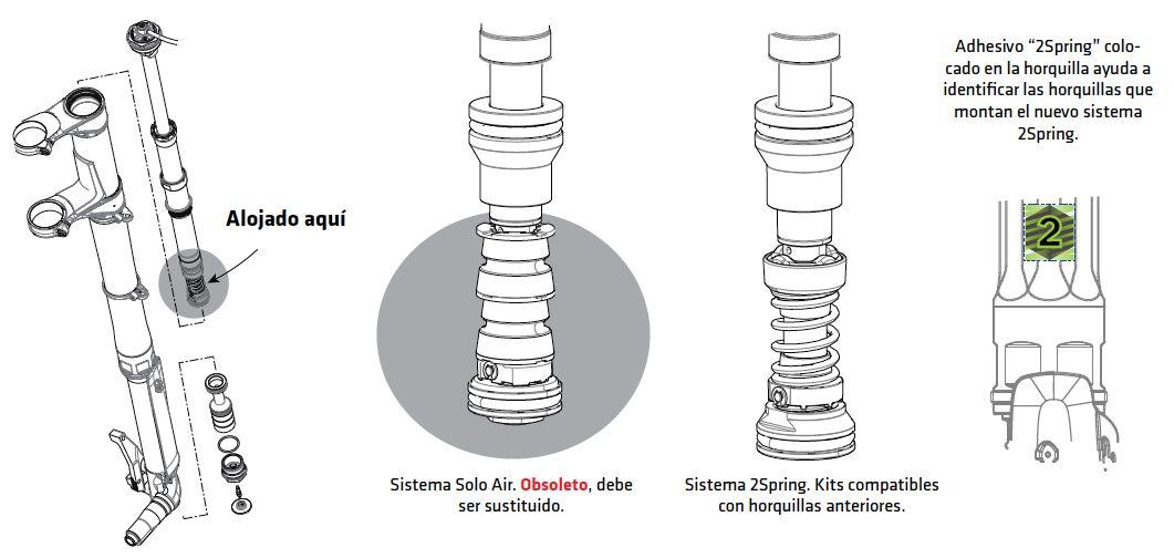 Comparativa Solo Air con 2Spring