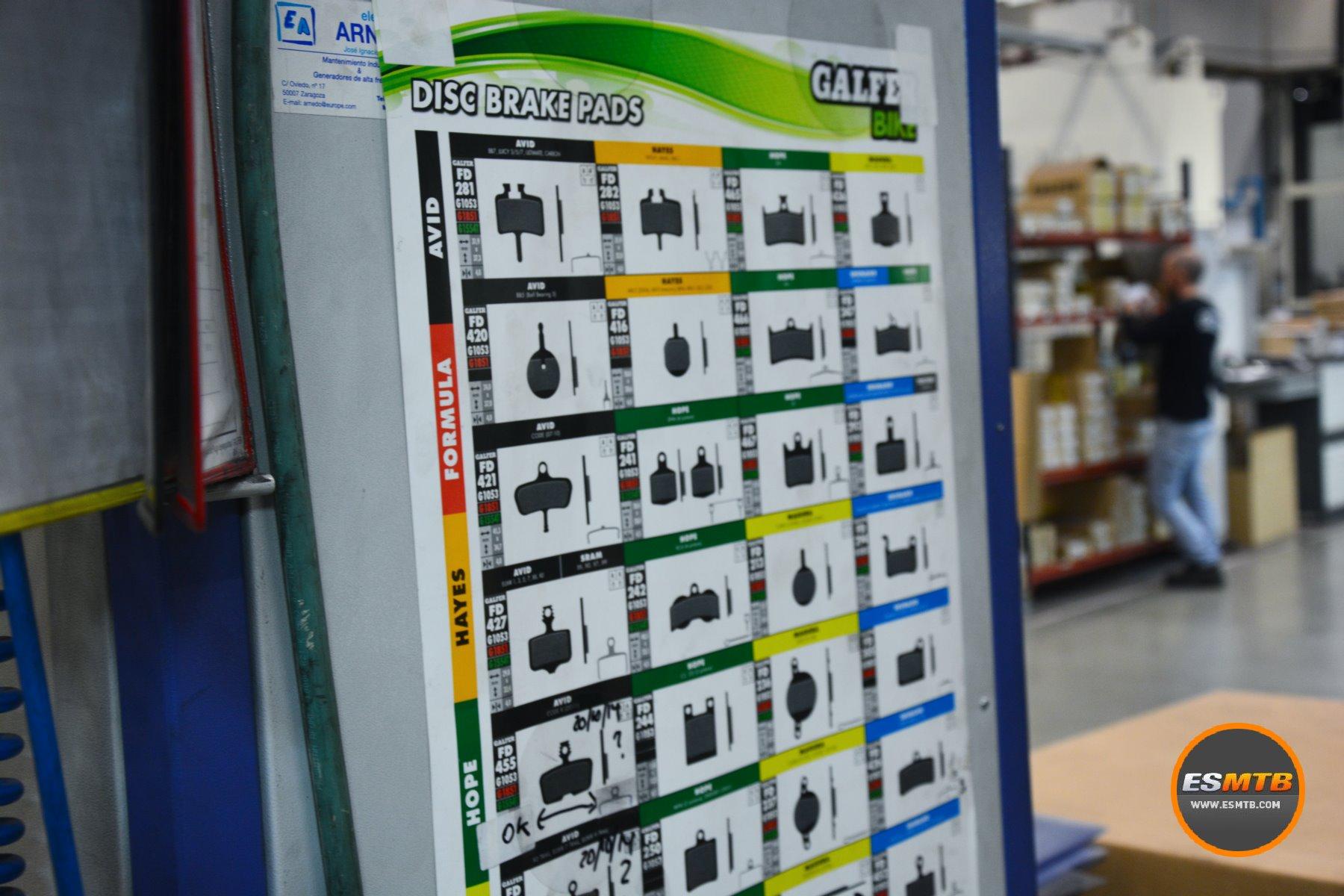 """El """"mapa"""" de productos de bici"""