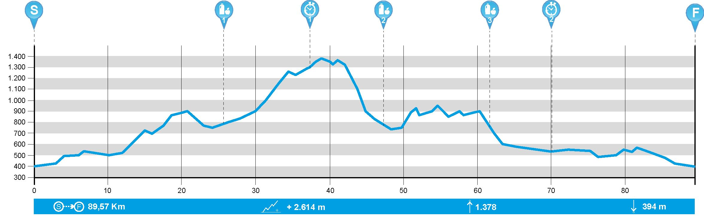 Etapa 2 de La Rioja Bike Race presented by Shimano