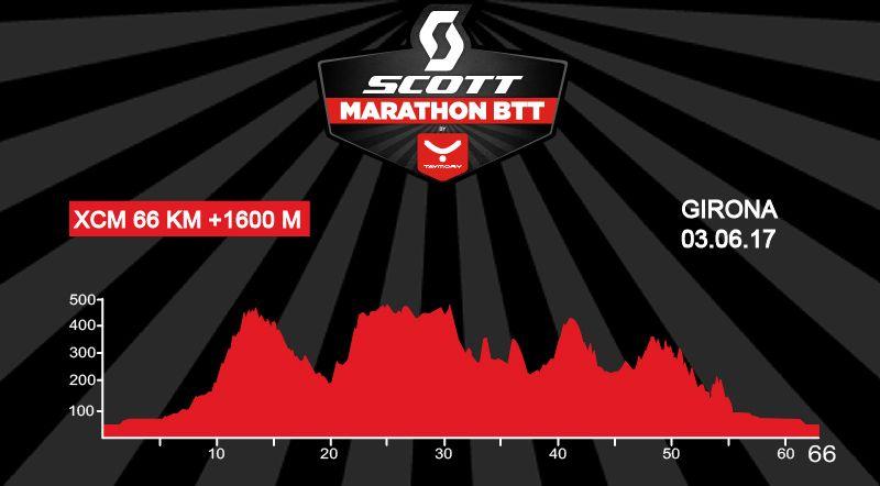 Scott Marathon by Taymory de la Sea Otter Classic, 65km