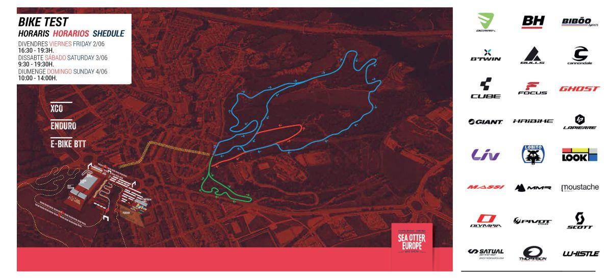 Mapa de la zona de test