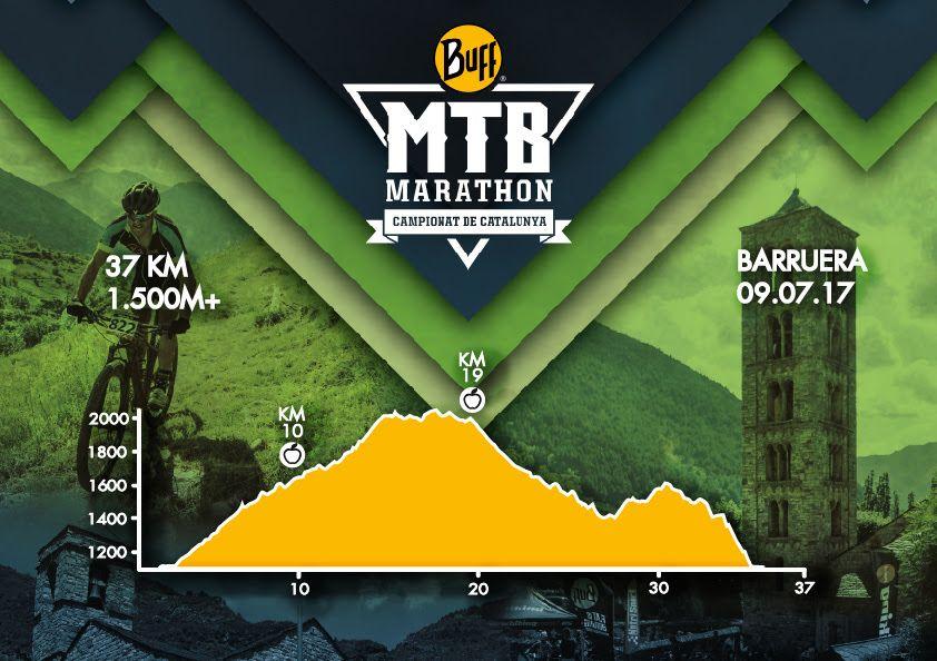 Perfil de la BUFF® MTB Marathon