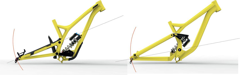 La trayectoria que describe la rueda al comprimirse. Comparativa de un sistema con punto de pivote alto y uno tradicional