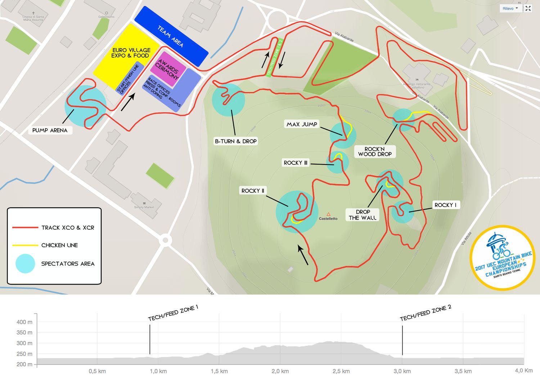 Circuito Europeo MTB