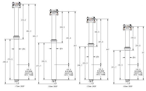 Medidas de la tija telescópica Fox Transfer con cableado interno