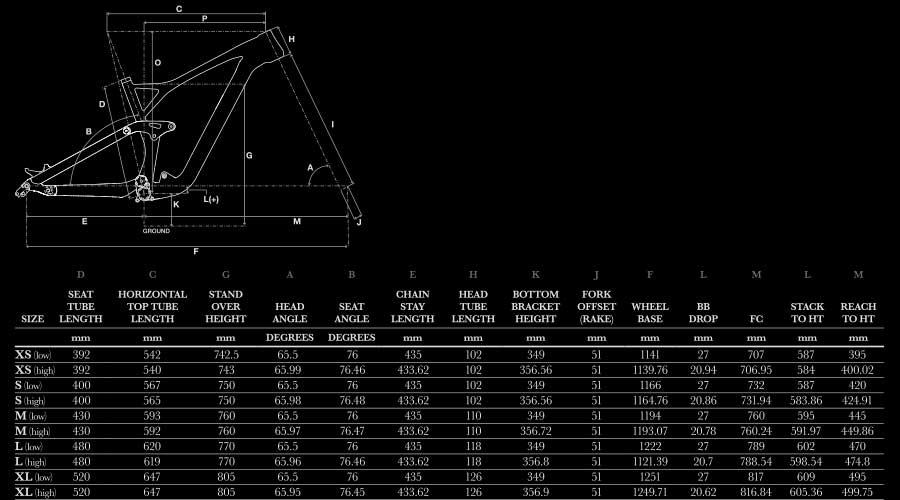 Geometría GT Sensor